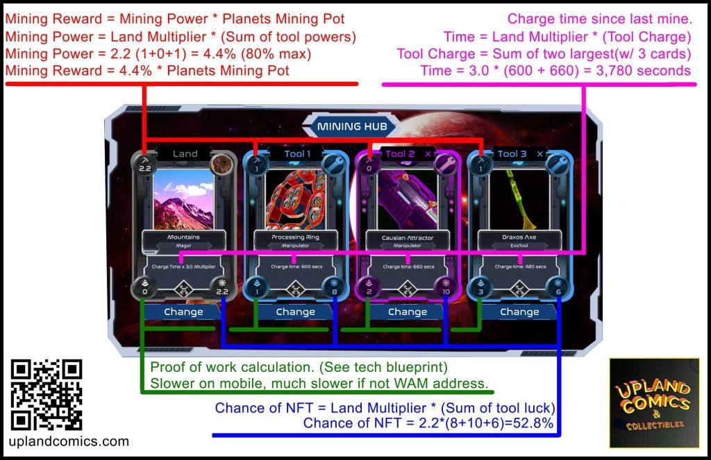 Fórmula de herramientas de Alien Worlds