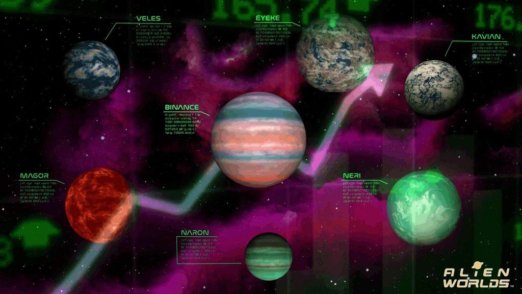 Alien Worlds Planets